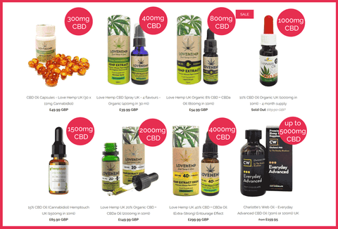 Best UK CBD Oil Collection