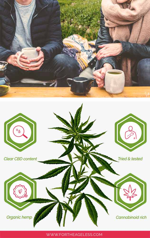 selection criteria CBD tea