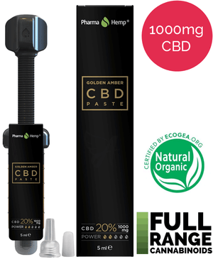 20% PharmaHemp CBD Paste