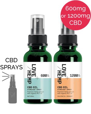 CBD Spray - Love Hemp