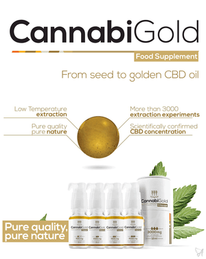 CannabiGold Intense 30% CBD Oil Phytocannabinoids Terpenes UK-for the Ageless