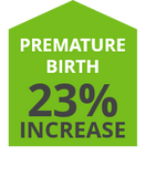 Natralogic Infographic Chronic Dieases Premature Births