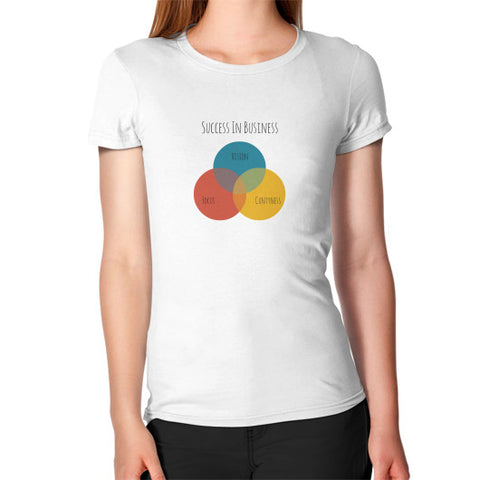 Entrepreneur: The Secret to Success - A Venn Diagram - Women's Jersey slim-fit short-sleeve T-Shirt