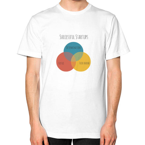Entrepreneur: Successful Startups - A Venn Diagram - Men's Classic short-sleeve T-shirt