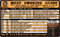 Southern Grillin' Meat Smoking Guide