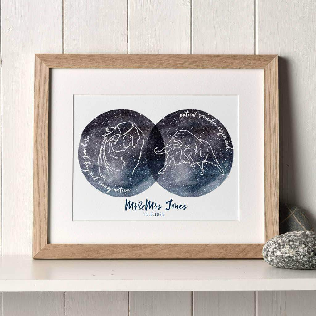 letterfest art Personalised Couples Astrology Print