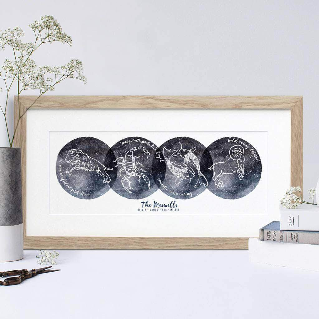 letterfest art Personalised Family Astrology Print
