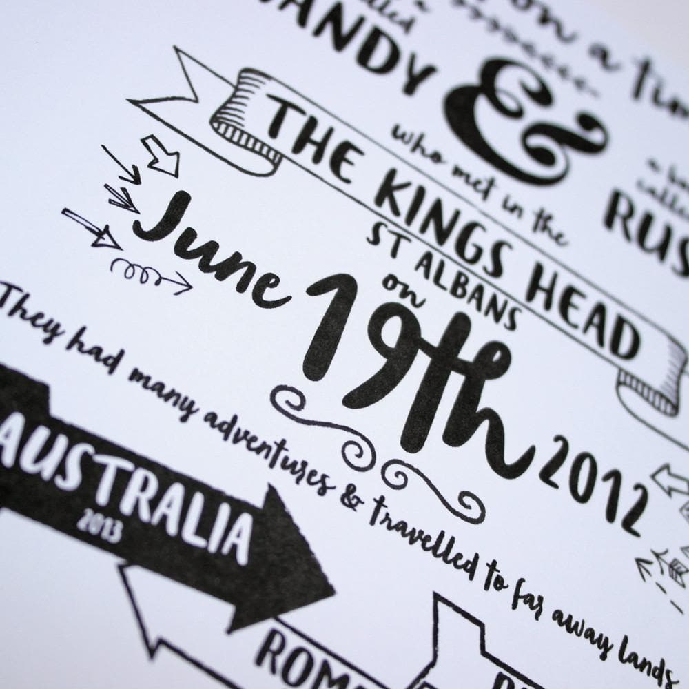 letterfest art Typographic Story Of Us Print
