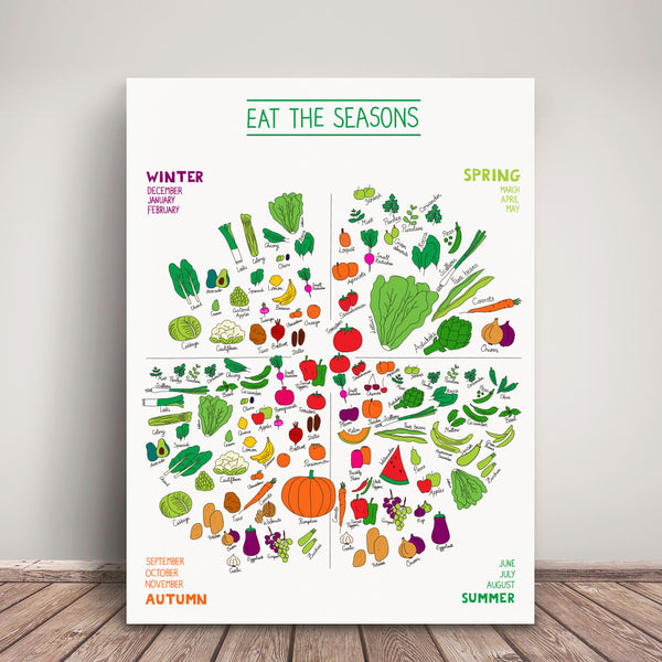 """Eat The Seasons"" Poster"