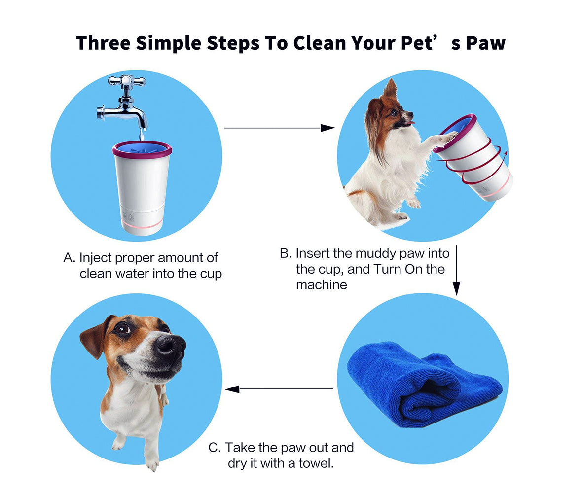 Smartpaw Pet Automatic Paw Washer - 5 Steps Easy Process