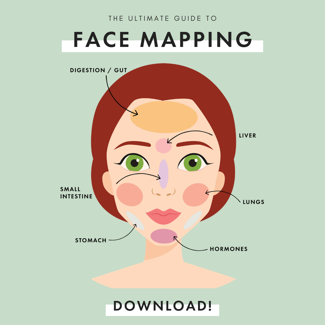 What your acne is actually telling you (FREE DOWNLOAD)
