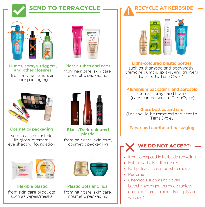 Terracycle accepted items