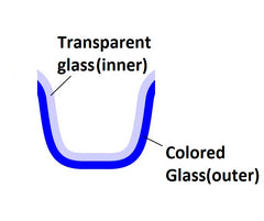 glass layers
