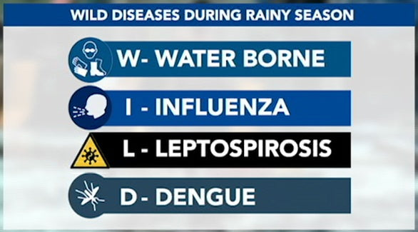 Philippines: Common Illnesses During Rainy Season