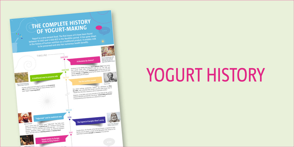 Brief History of Yogurt