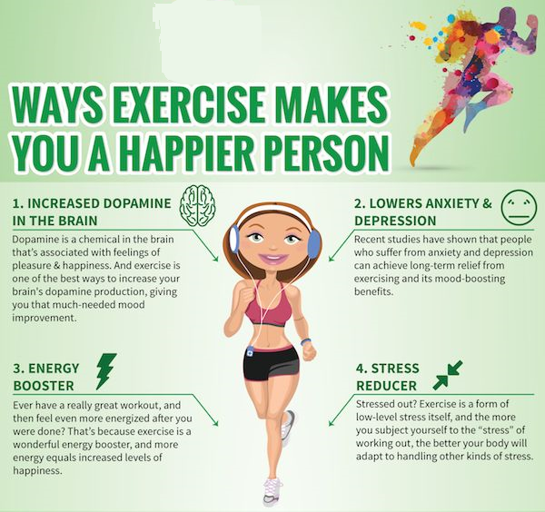 TTN Palawan Inc - Ways Exercise makes you a happier person