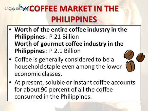 Instant Coffee is Dominating the Philippine Coffee Market