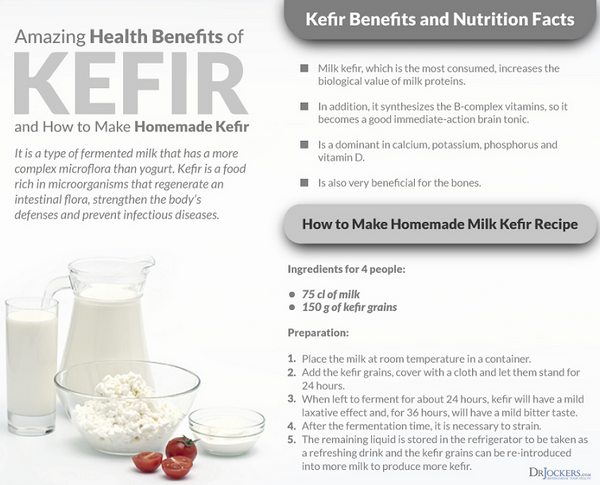 TTN Palawan Inc -- Amazing Benefits of Kefir