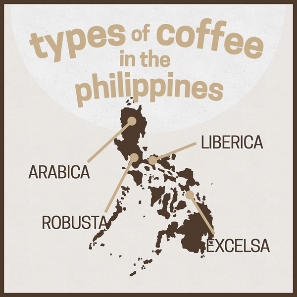 Types of coffee in the Philippines
