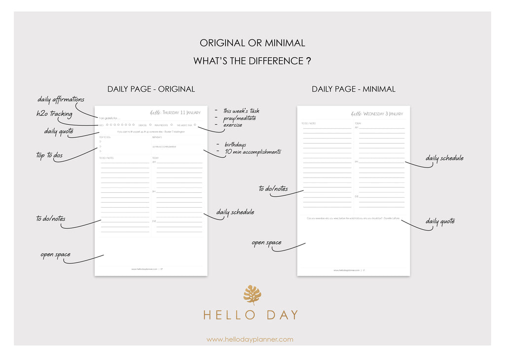 Hello Day Original vs Minimal