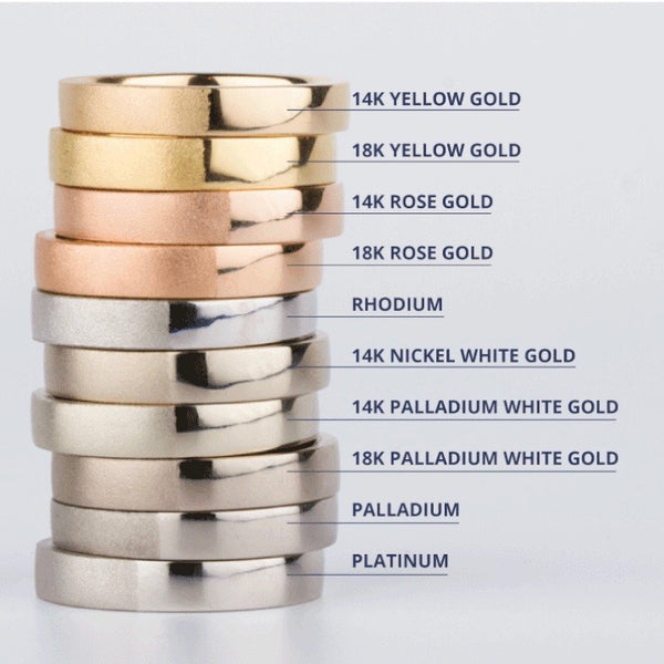 A Guide to Precious Metals