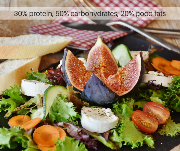 Nutrition Ratios for Protein, Carbohydrates and Fats