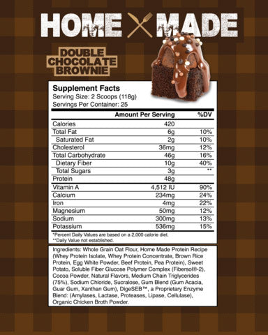 Homemade Axe & Sledge Supplements Nutrition Label