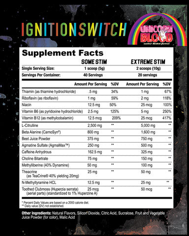 Ignition Switch Axe & Sledge Supplements Nutrition Label