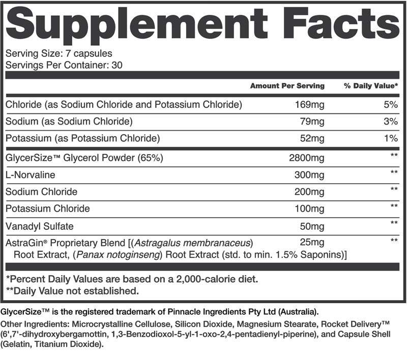 Pump 365 Alchemy Labs Nutrition Label