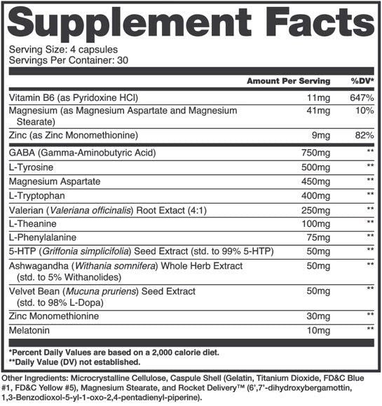 Wavelength Alchemy Labs Nutrition Label