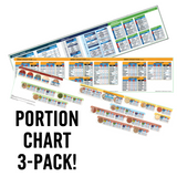 Portion Chart Decal Pack