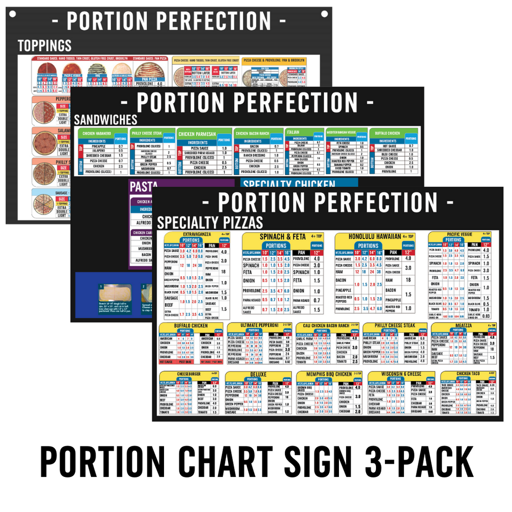 "24"" x 36"" Portion Chart Sign Pack"