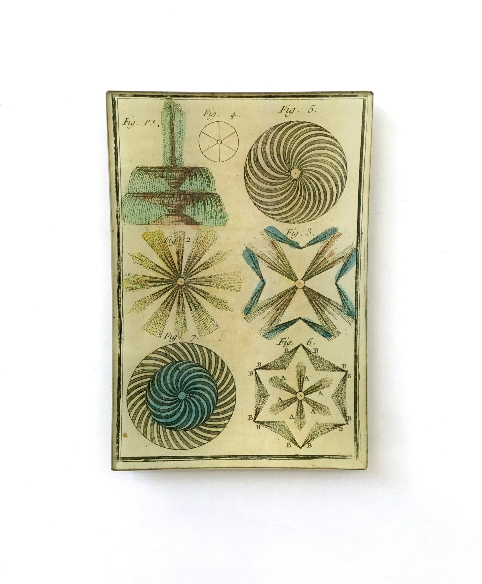John Derian Fountains Tray