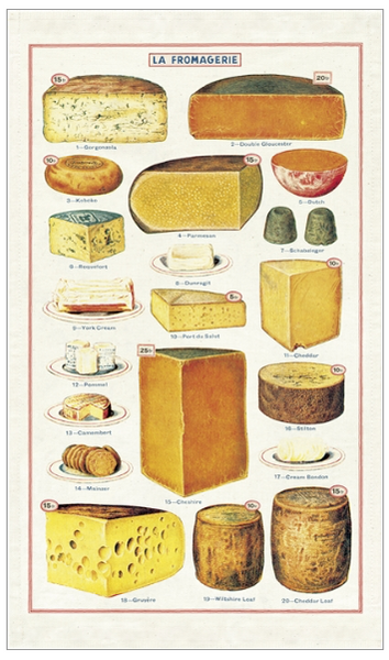 Cavallini Cheese Tea Towel