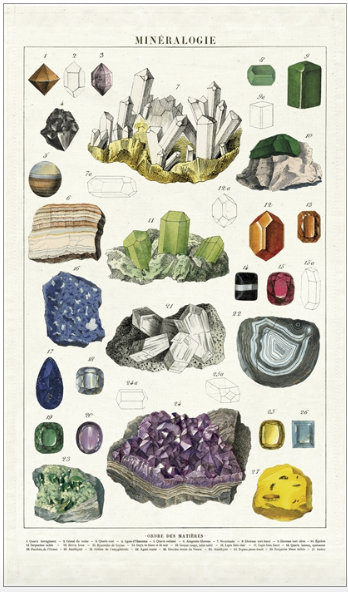 Cavallini Mineralogy Tea Towel