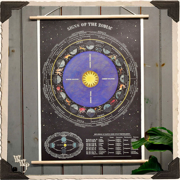 ' ZODIAC CHART ' ASTROLOGY POSTER. Vintage Style Print For Sacred Space Decor