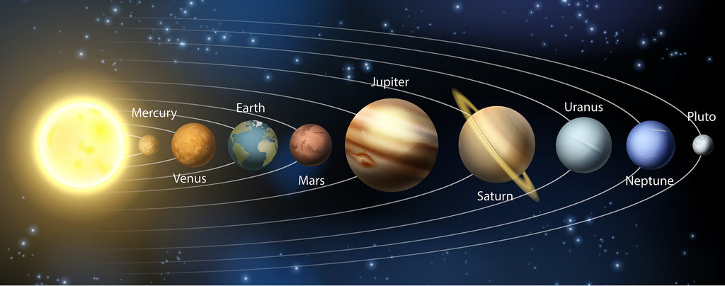 Solar system diagram lightheaded beds ccuart Image collections