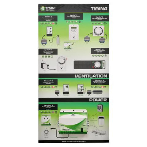 Titan Controls - Timing - Ventilation - Power Panel - 2 x 4 Retail Display