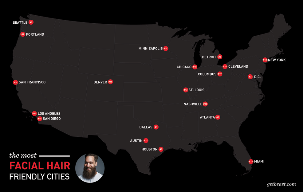 The Most Facial Hair & Beard Friendly Cities in America from Tame the Beast®