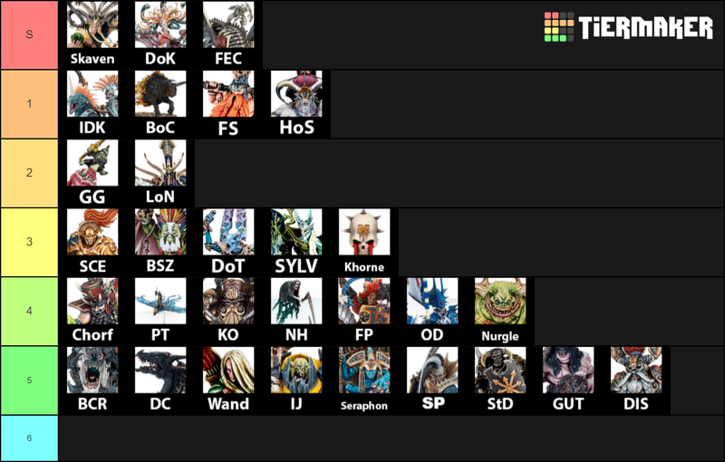 Justsaying Podcast Age of Sigmar Tier List June 2019