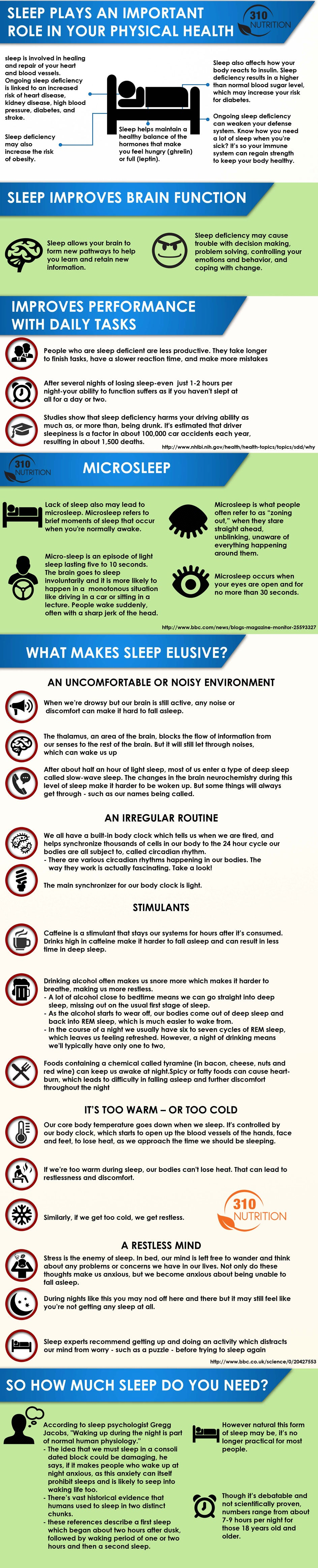 sleep-infograph-310nutrition