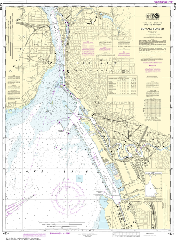 NOAA Chart 14833: Buffalo Harbor