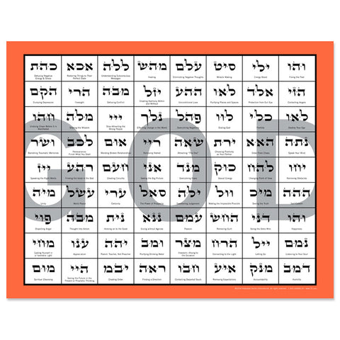 Hebrew Letter Art: 72 Names Color Poster 11x17