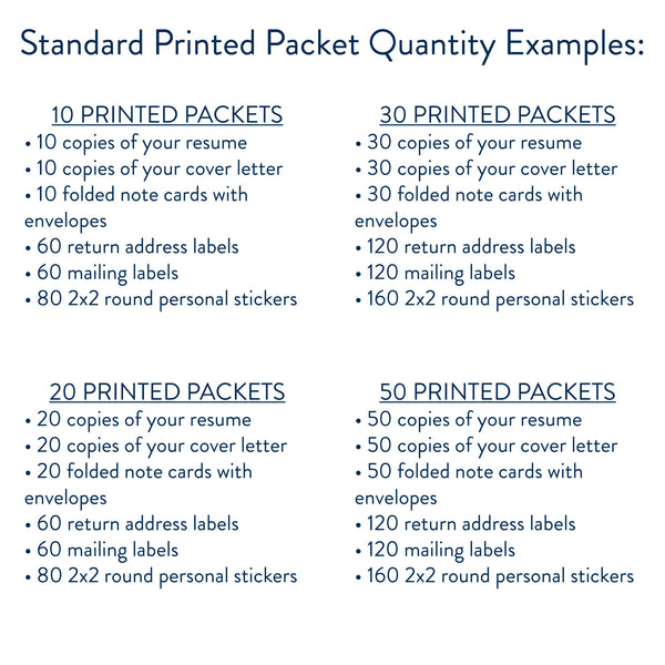 Standard Printed Packet Quantity Examples