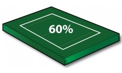 Right Size! Youth Football Field (60% Scale Size) PLUS Goal Lines - Port-a-field