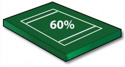 Youth Football Field (60% Scale Size) PLUS Goal Lines! - Port-a-field