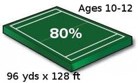 Youth Football Field - 80% Scale Size, recommended for ages 10-12 - Port-a-field