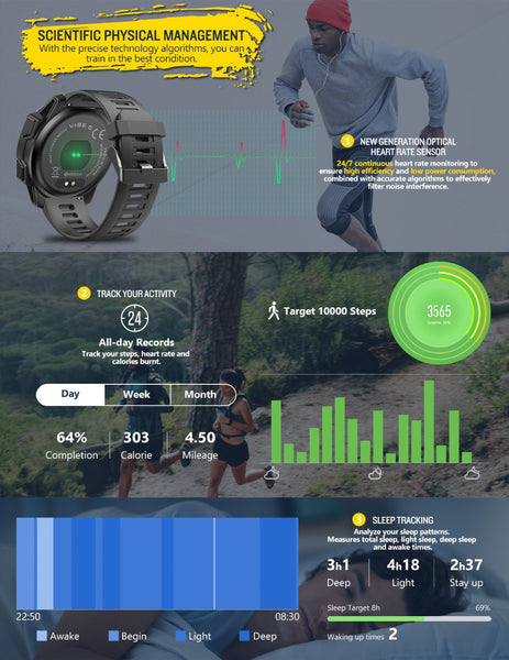 New Sport Bluetooth Smart Watch Heart Rate Monitor All-Day Activity Tracking Pedometer For iPhone Android