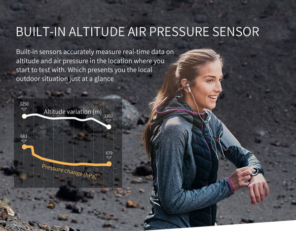 New Heart Rate Monitor Multi-Sport Mode Fitness Tracker Waterproof Smartwatch For iPhone Android