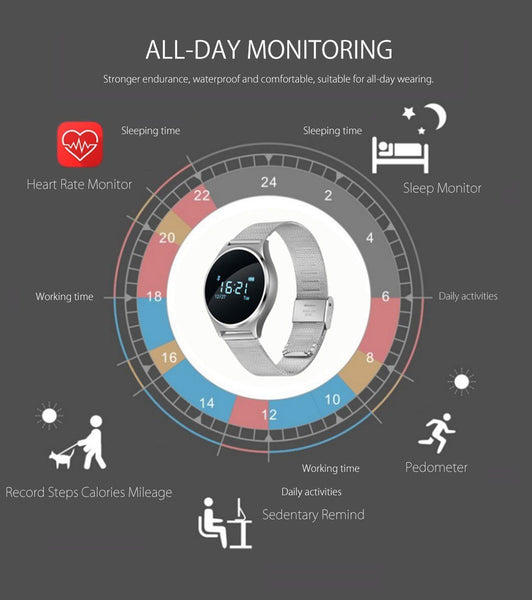New Oval Bluetooth Smart Watch Blood Pressure Heart Rate Monitor Sport Smart Wristband for Android IOS